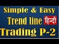 How to use Trendlines in trading - Hindi Part 2