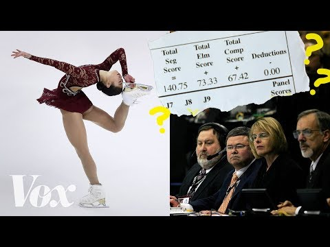 How figure skating