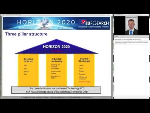 [High Resolution] - Euresearch Webinar Serie - Horizon 2020 - Part1 - Introduction/Overview