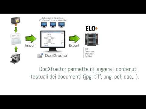 "Forum OCOVA Expo Genova 2014 - FSC ""Elo Docxtractor"""