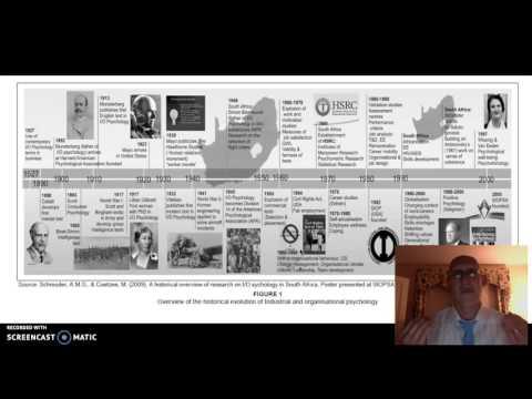 Timeline Analysis - YouTube