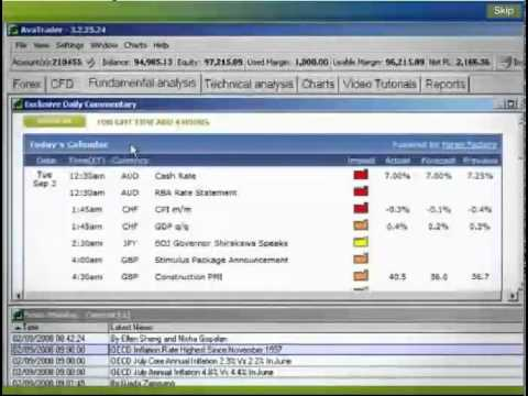 ava-fx-top-ranked-forex-broker-open-free-demo