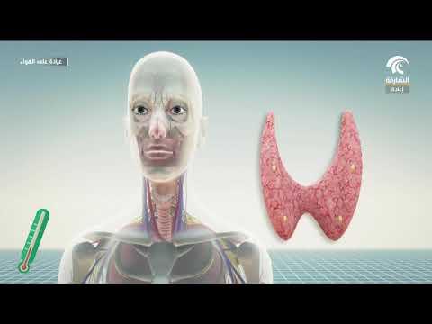 برنامج عيادة على الهواء - مرض الغدة الدرقية
