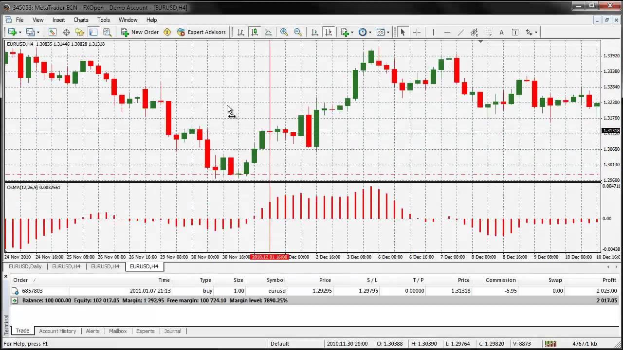 Osma — Indicators and Signals — TradingView