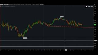 IJS TV: 08_24_2017 LIVE TRADE!!!!!! ZAR/JPY FOREX TRADE