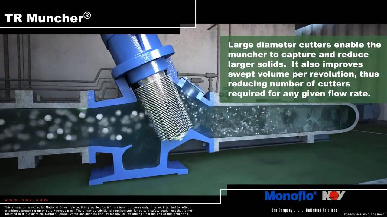 Monoflo TR Muncher Video