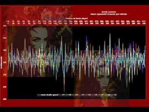 Primitive [Instrumental Edit] - Annie Lennox