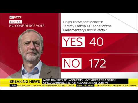 Labour's No Confidence Vote In Jeremy Corbyn