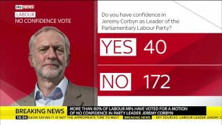 Labours No Confidence Vote In Jeremy Corbyn
