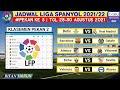 Jadwal Liga Spanyol Pekan 3   Barcelona vs Getafe   Klasemen La Liga 2021 Terbaru   Live Bein Sport