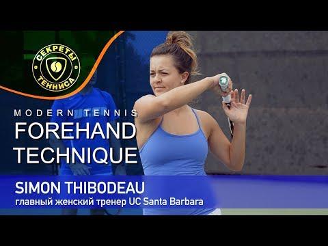 Modern Tennis Forehand Technique