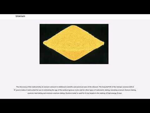 limitations of uranium thorium dating