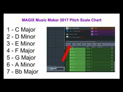 MAGIX Music Maker FREE 2017 - Soundpool Pitch/Scale Chart