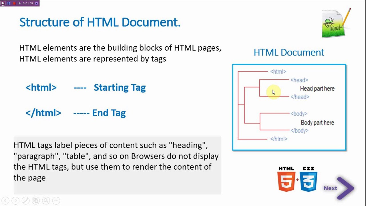 The complete html course what is html 1 in english