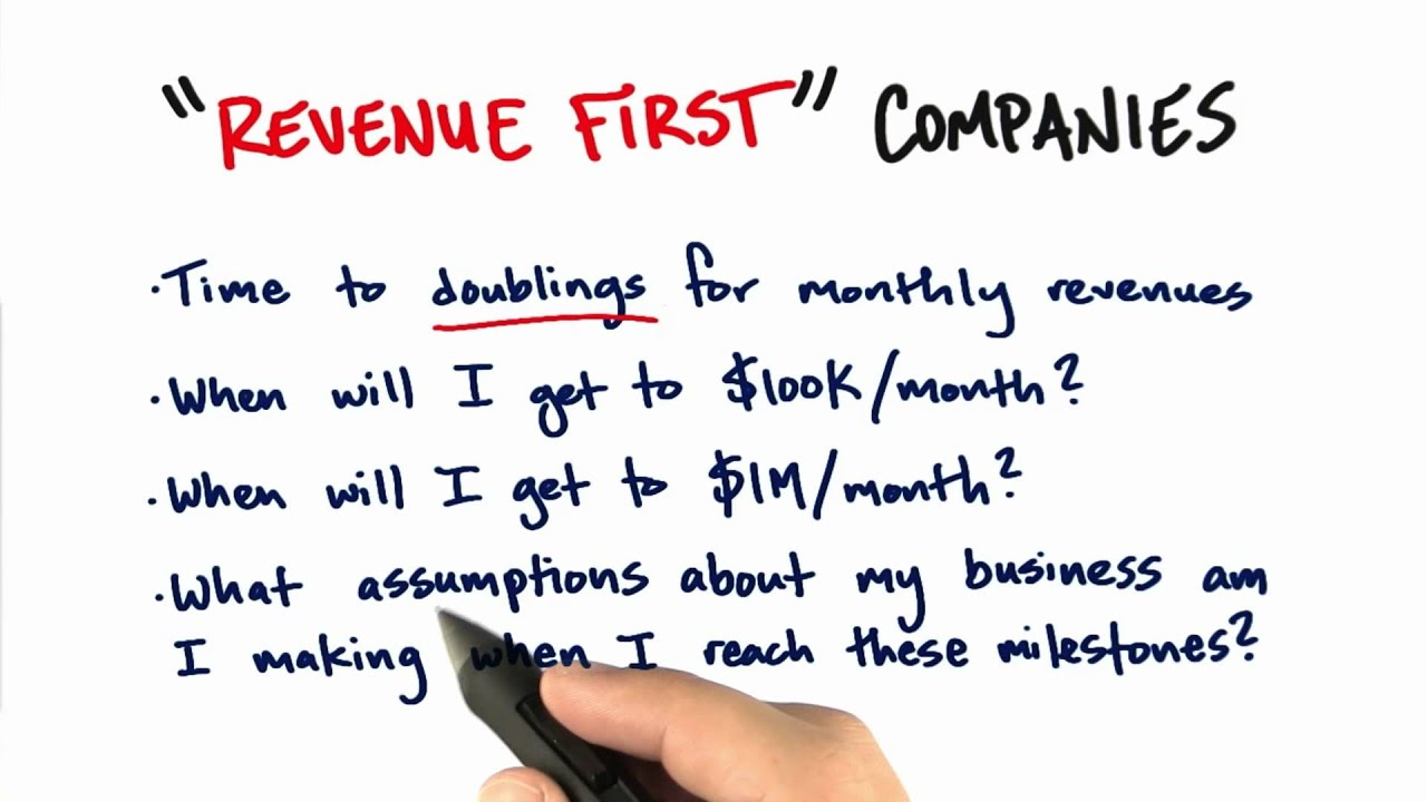 Revenue First Companies - How to Build a Startup
