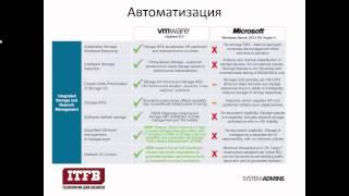 сравнение Vmware vSphere 6 и Microsoft Hyper V
