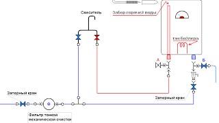 Схема подключения бойлера(Описан монтаж и схемы подключения электробойлера, на схемах указанно, как подключать электричество и водо..., 2011-06-27T20:38:53.000Z)