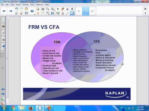 FRM 2017 Part 1 - Loan Credit Risk - Dr. Kyle Wong, PhD, CFA, FRM