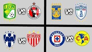 Mis PREDICCIONES para los CUARTOS DE FINAL de la LIGA MX torneo CLAUSURA 2019