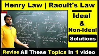 physical chemistry raoult's law