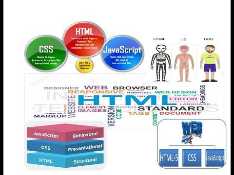 HTML 4 VIDEO