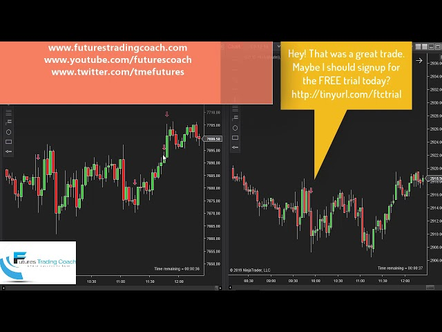 100919 -- Daily Market Review ES CL NQ - Live Futures Trading Call Room