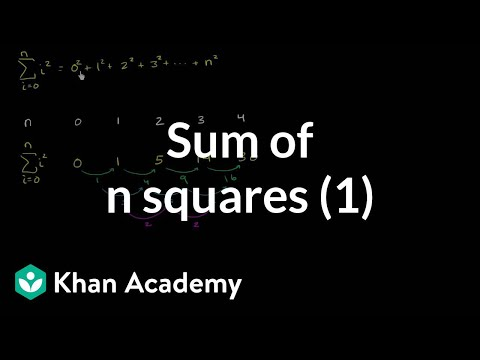 Finding the sum of n squares part 1