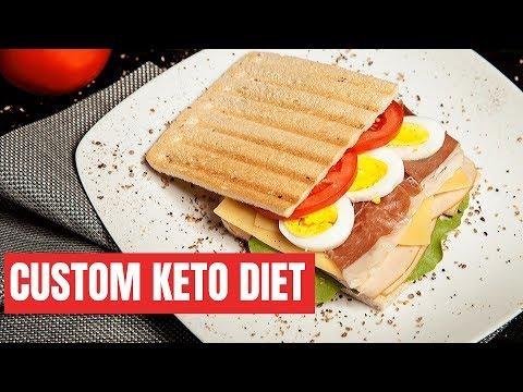 custom-keto-diet-review:-what-is-keto?