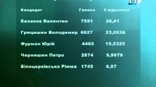 Результаты выборов 2015 в Северодонецке