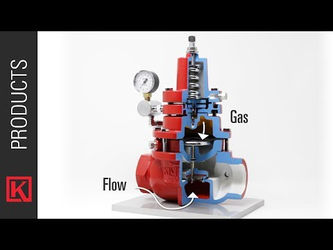 How to Operate the Kimray Back Pressure Valve (Regulator