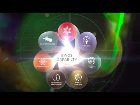 EWOS (Electronic Warfare Operational Support)