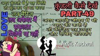 Amit Kudwal Astrologer - ViYoutube com