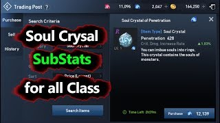 Lineage 2 Revolution Soul Crystal SubStat for Each Class