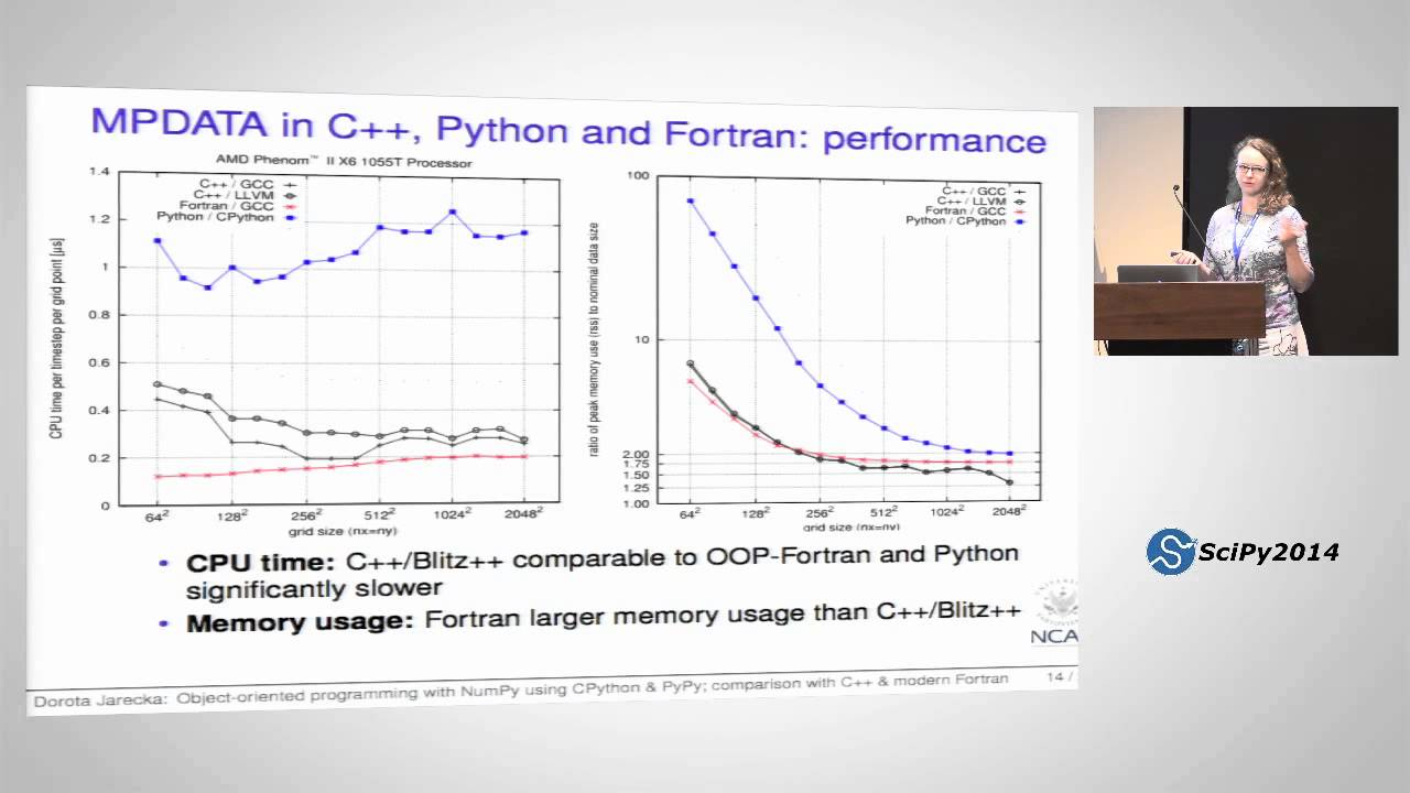 Object oriented Programming with NumPy using CPython & PyPy | SciPy 2014 |  Dorota Jarecka