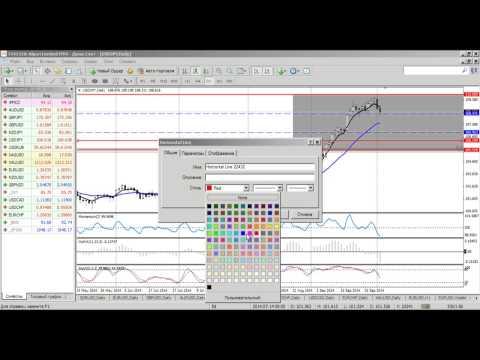 Среднесрочный анализ валютных курсов на Форекс от 02.10.2014