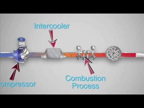 Revive Turbo Cleaner Treatment Process