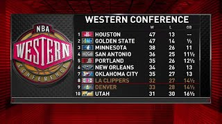 Players Only: Looking At The West | NBA on TNT