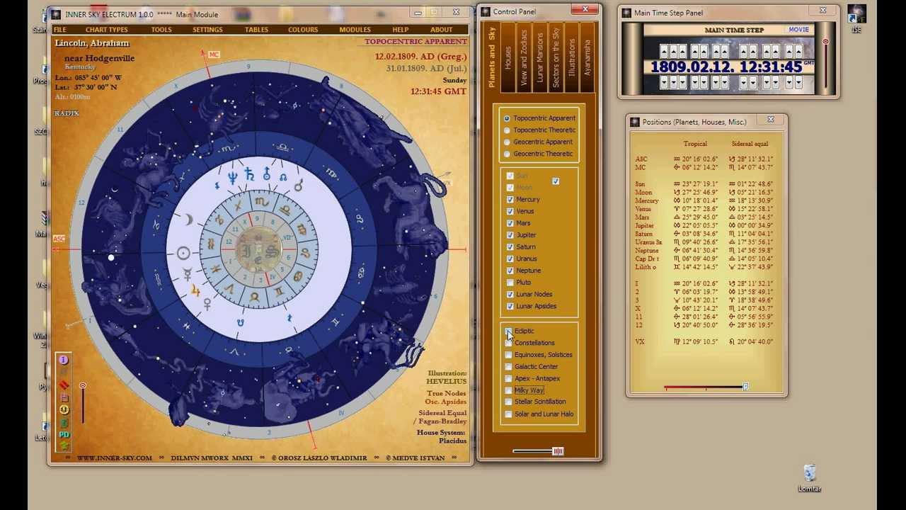 ingyenes indiai társkereső asztrológia top társkereső oldal Floridában