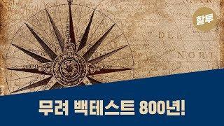 98. [초보] 추세추종 전략의 800년 역사