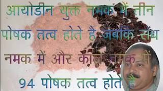 Treatment of Blood Pressure Rajiv Dixit