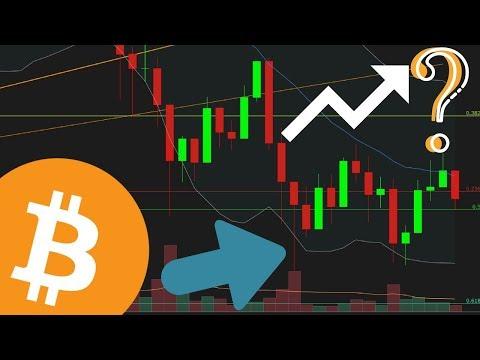 Bitcoin Bottom Reached? MT GOX Alert!!  BTC & Altcoin Analysis LIVE