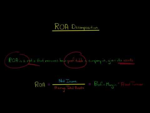 How to Decompose ROA (Return on Assets)