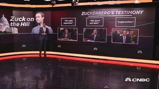 Mark Zuckerberg testifies in front of US Congress about Facebook data leak | In The News