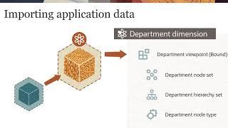Importing and Exporting Application Data video thumbnail