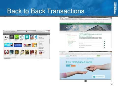 Beyond Subscription Billing Webinar