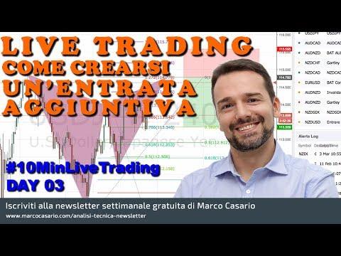Live Trading: perchè rendi il trading difficile? La semplicità premia - Day 3 del #10MinLiveTrading