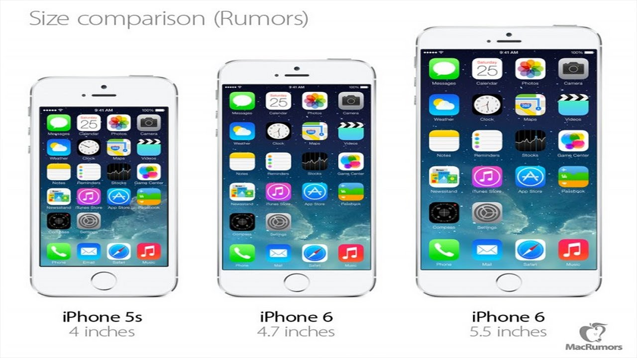 "iPhone 5S vs. iPhone 6 4.7"" vs. iPhone 6 5.5"" - Size ...Iphone 5 6 7"