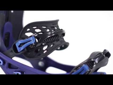 Flux Bindings - STRAP