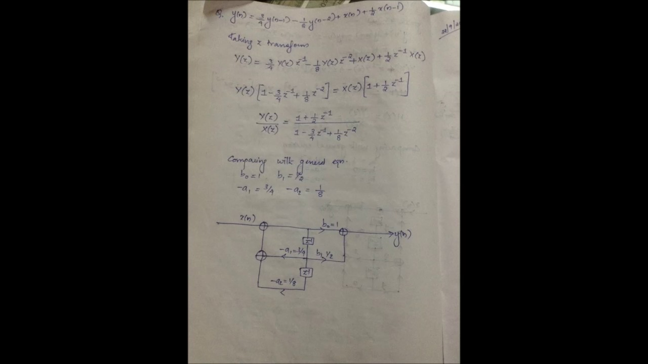 Digital Signal Processing(DSP)Lecture notes