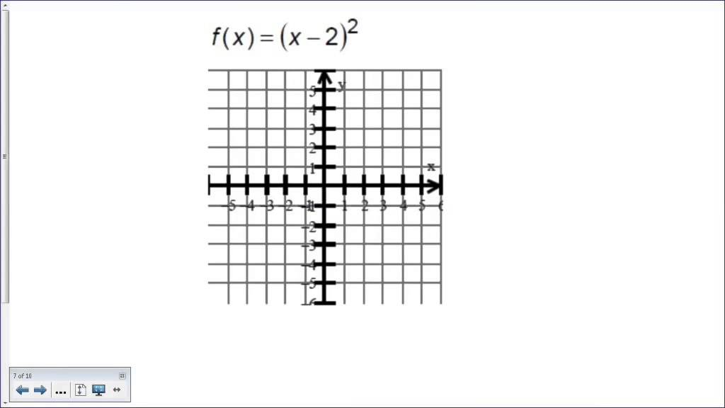 Common Core Math: Horizontal and Vertical Shifts of